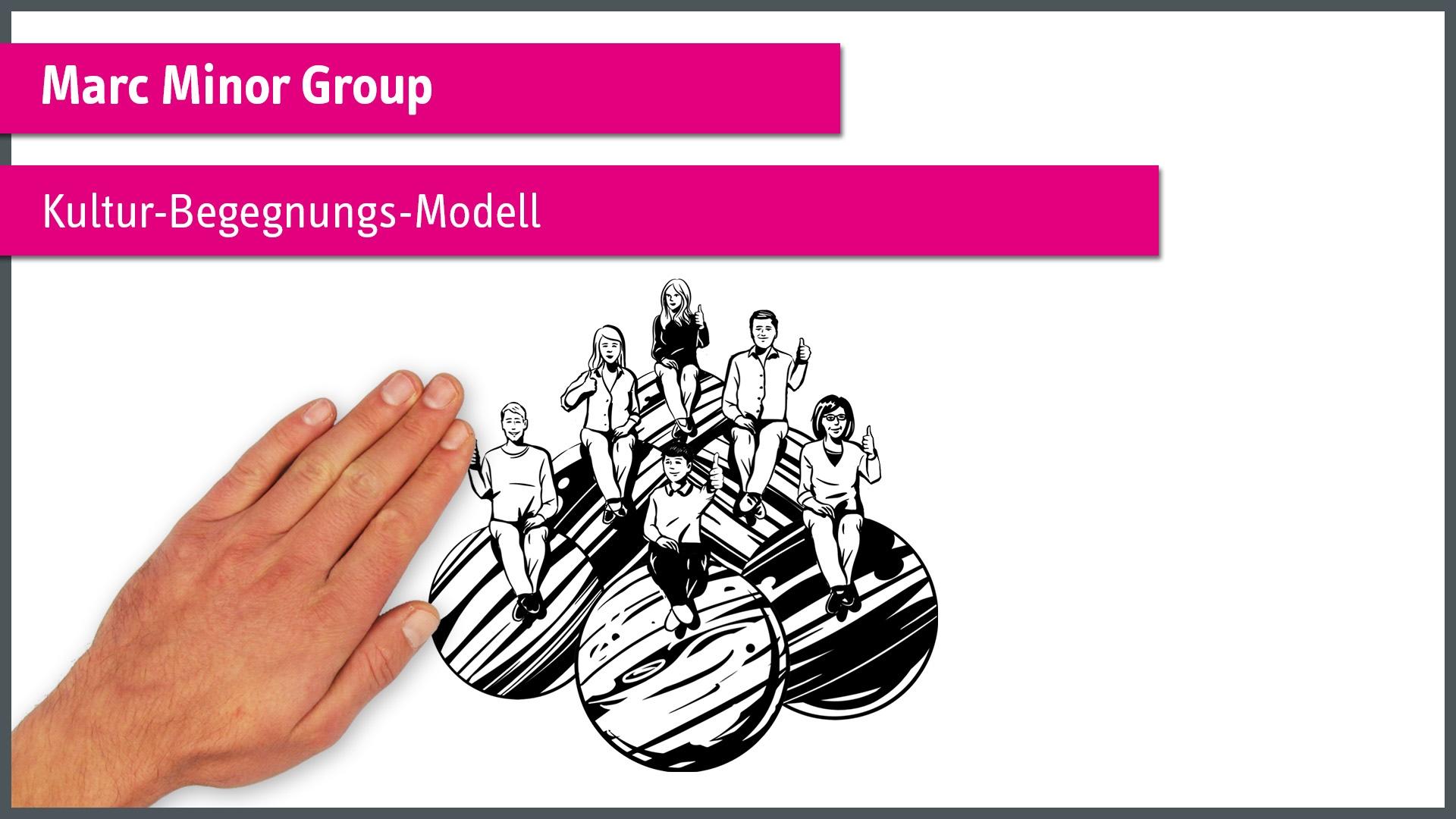 """Marc Minor Group - """"KBM"""" einfach erklärt"""